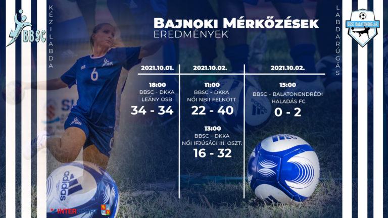 Read more about the article Bajnoki mérkőzéseink eredményei a hétvégén